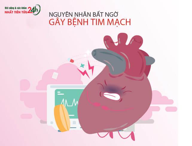 Nguyên nhân gây bệnh tim mạch